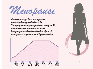 infographic-menopause