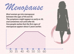 Menopause? An infographic tells about how to manage it
